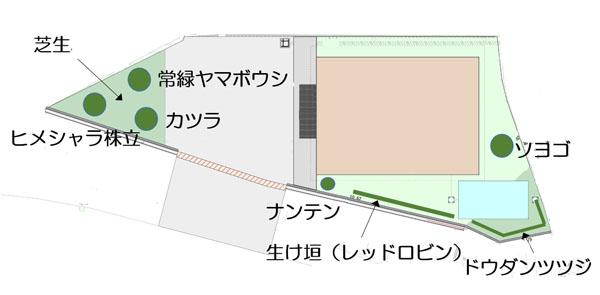 植栽計画図